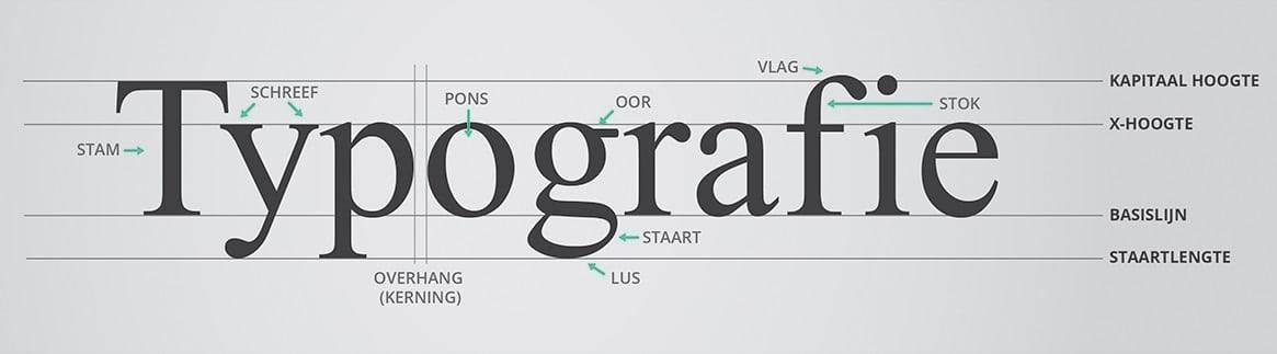 Afbeelding die de Webtypografie beschrijft, zoals x-hoogte, spatiëring, etc
