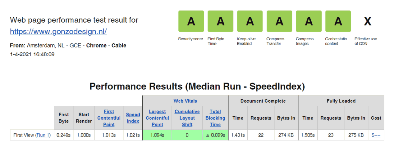 WebPageTest performance resultaat voor de homepage van gonzodesign.nl